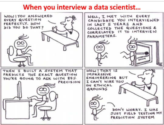 Big Data Humor Hiring A Data Scientist Insidebigdata